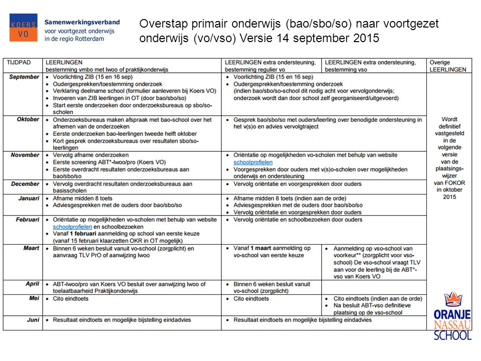 Overstap primair onderwijs (bao/sbo/so) naar voortgezet onderwijs (vo/vso) Versie 14 september 2015