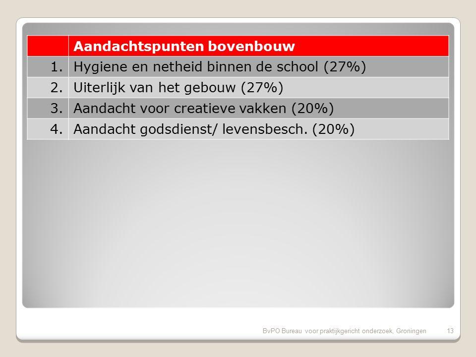 12 Aandachtspunten onderbouw 1.Uiterlijk van het gebouw (27%) 2.Veiligheid op weg naar school (20%) 3.Informatievoorziening over het kind (20%) 4.Informatievoorziening over de school (20%)