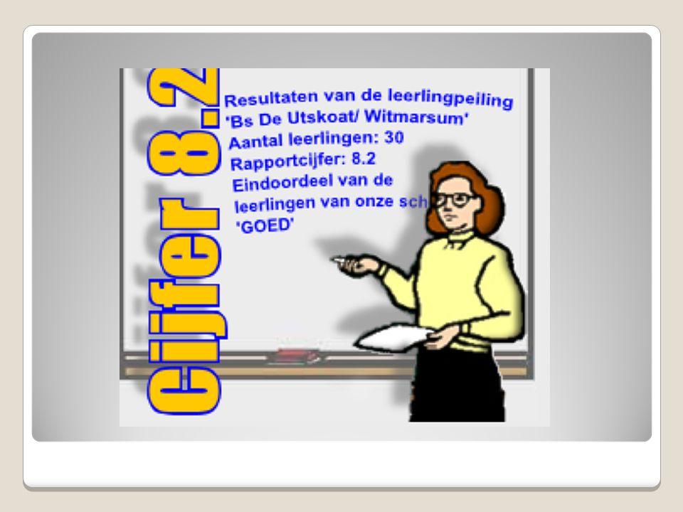 BvPO Bureau voor praktijkgericht onderzoek, Groningen18