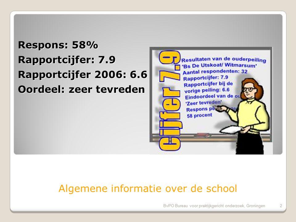 Algemene informatie over de school BvPO Bureau voor praktijkgericht onderzoek, Groningen2 Respons: 58% Rapportcijfer: 7.9 Rapportcijfer 2006: 6.6 Oordeel: zeer tevreden