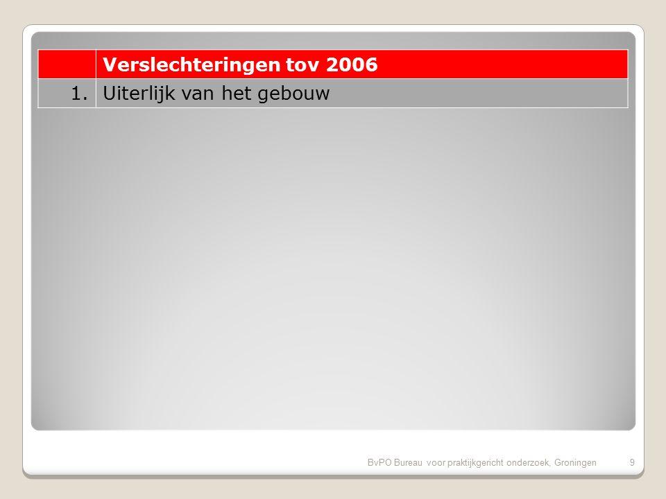 BvPO Bureau voor praktijkgericht onderzoek, Groningen9 Verslechteringen tov 2006 1.Uiterlijk van het gebouw