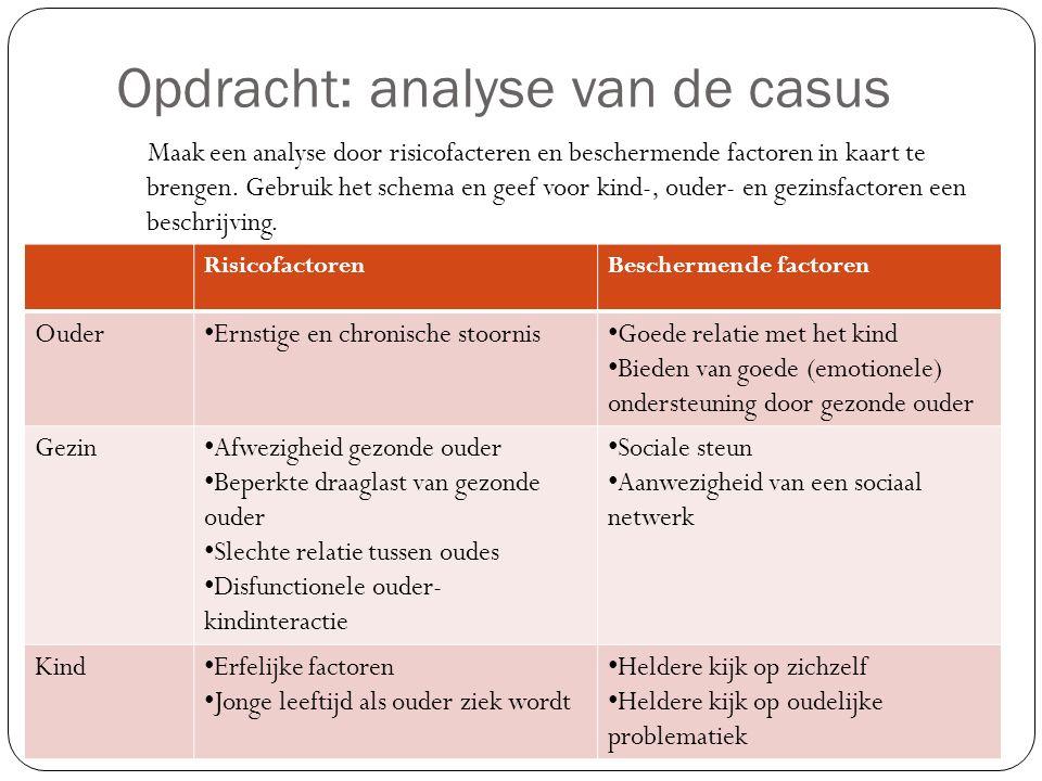 Opdracht: analyse van de casus Maak een analyse door risicofacteren en beschermende factoren in kaart te brengen.