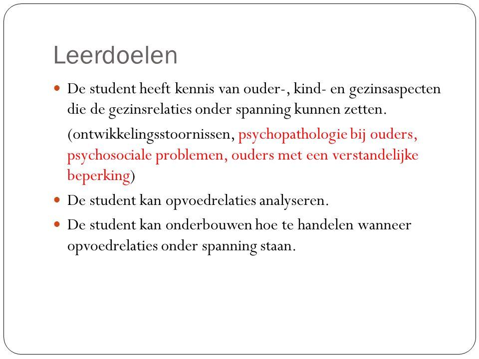 Volgende week dinsdag 9-10 artikel kwetsbare kinderen bespreken/ vragen over literatuur van deze week (van Gameren – leven met een psychisch zieke ouder) 10-12 gastcollege 12-14 nabespreking https://nl.linkedin.com/pub/fons-zoon/7/b72/a3a http://www.roctop.nl/
