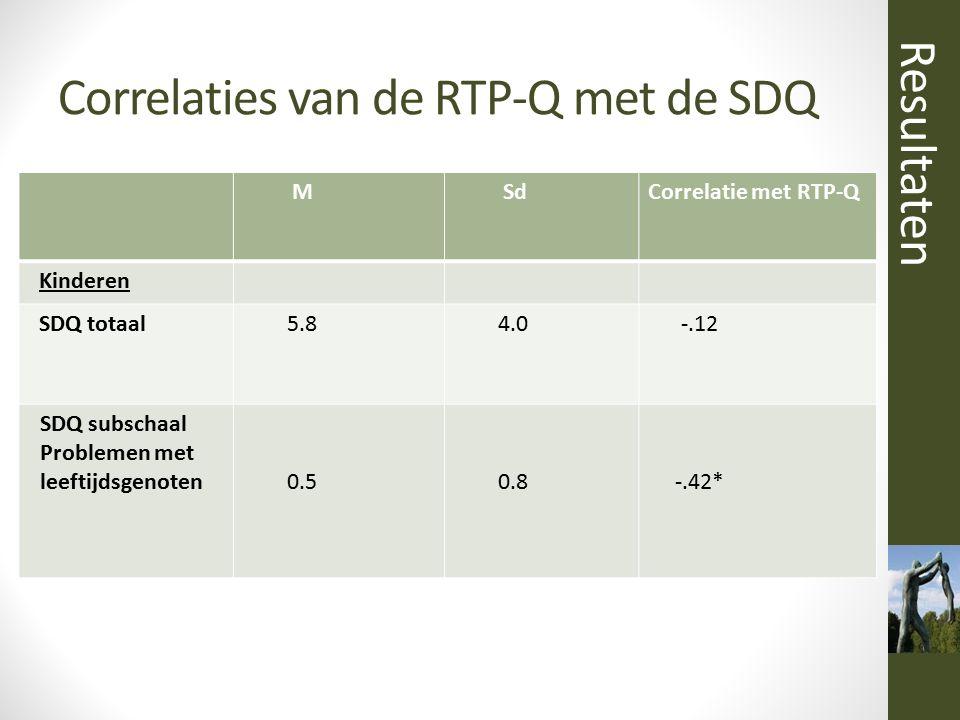 Correlaties van de RTP-Q met de SDQ Resultaten M SdCorrelatie met RTP-Q Kinderen SDQ totaal 5.8 4.0 -.12 SDQ subschaal Problemen met leeftijdsgenoten
