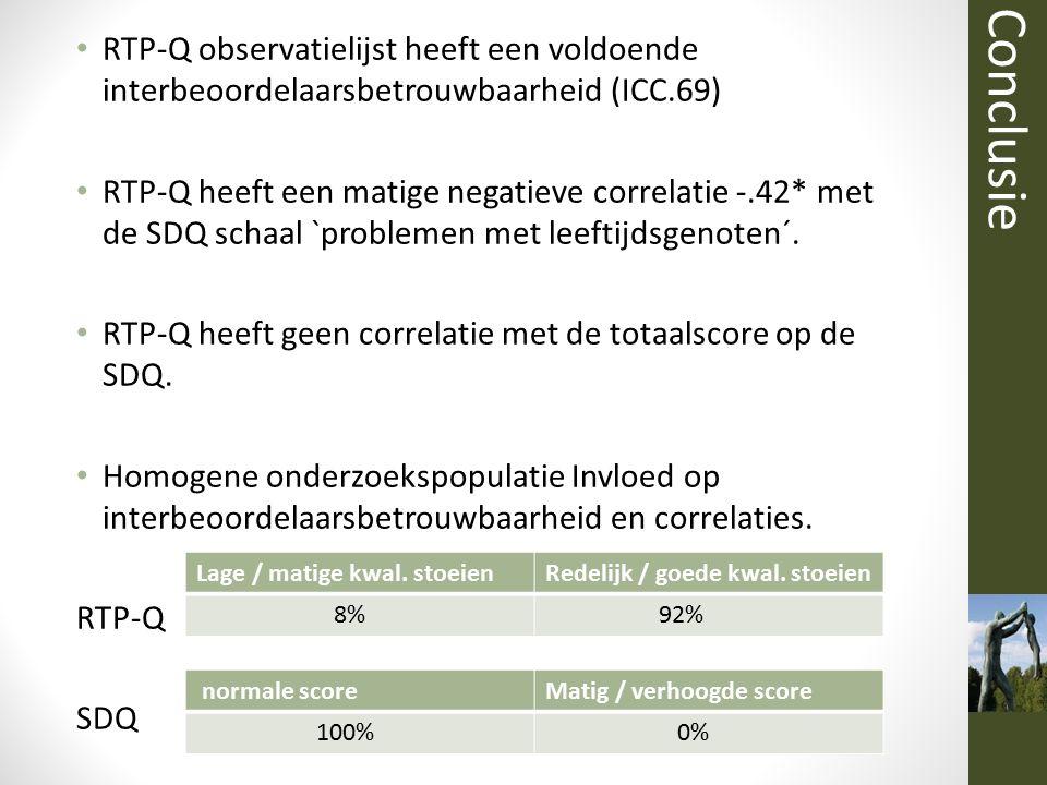 RTP-Q observatielijst heeft een voldoende interbeoordelaarsbetrouwbaarheid (ICC.69) RTP-Q heeft een matige negatieve correlatie -.42* met de SDQ schaa