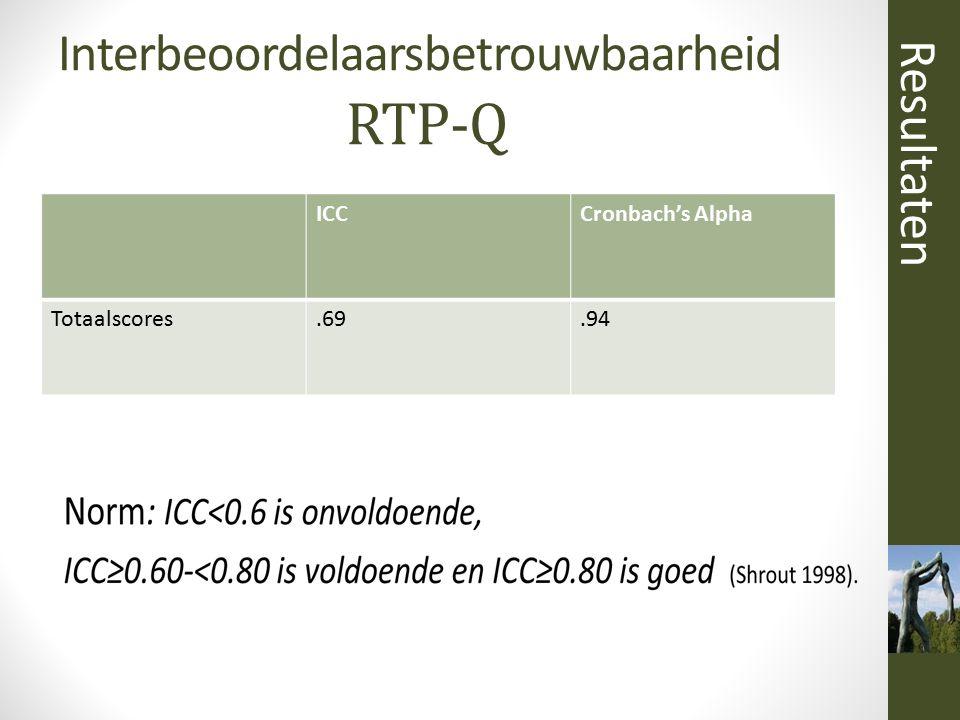 Interbeoordelaarsbetrouwbaarheid RTP-Q Resultaten ICCCronbach's Alpha Totaalscores.69.94