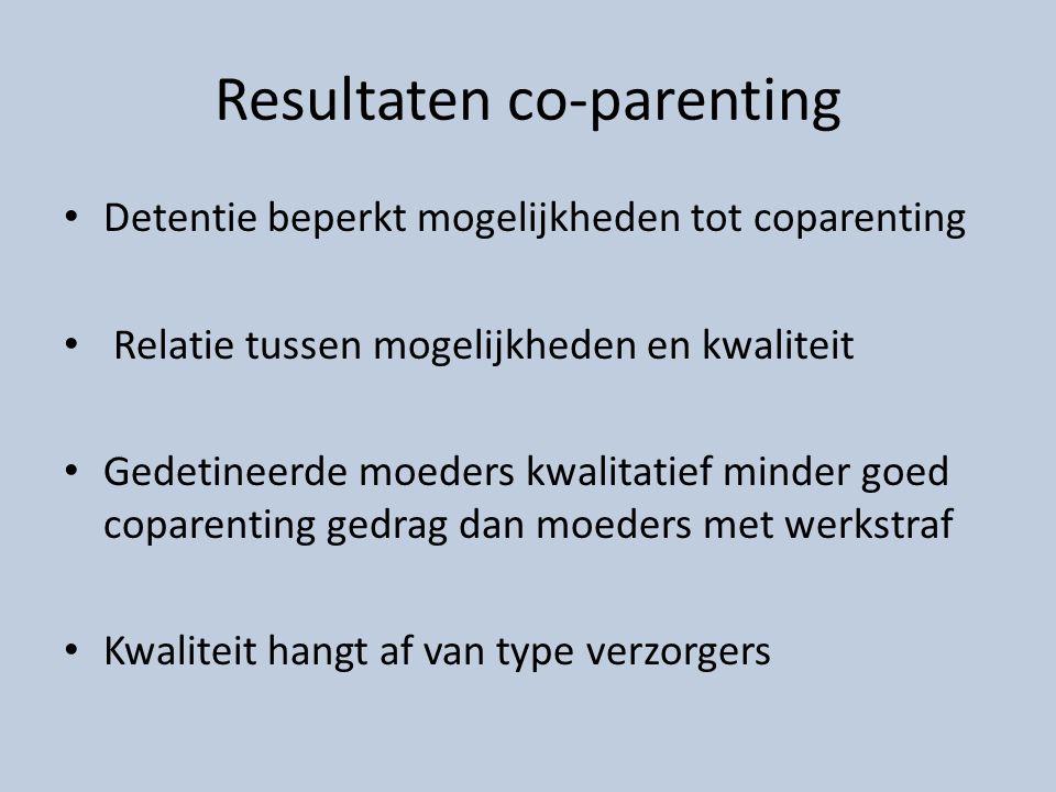 Resultaten co-parenting Detentie beperkt mogelijkheden tot coparenting Relatie tussen mogelijkheden en kwaliteit Gedetineerde moeders kwalitatief mind