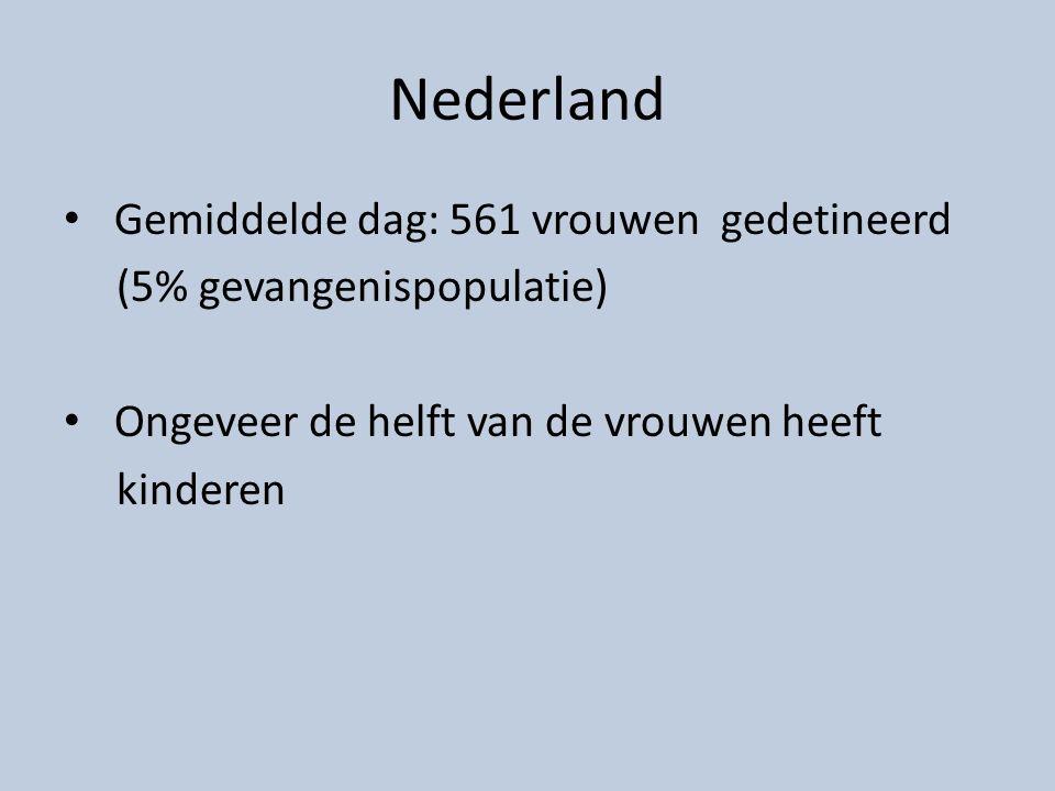 Nederland Gemiddelde dag: 561 vrouwen gedetineerd (5% gevangenispopulatie) Ongeveer de helft van de vrouwen heeft kinderen