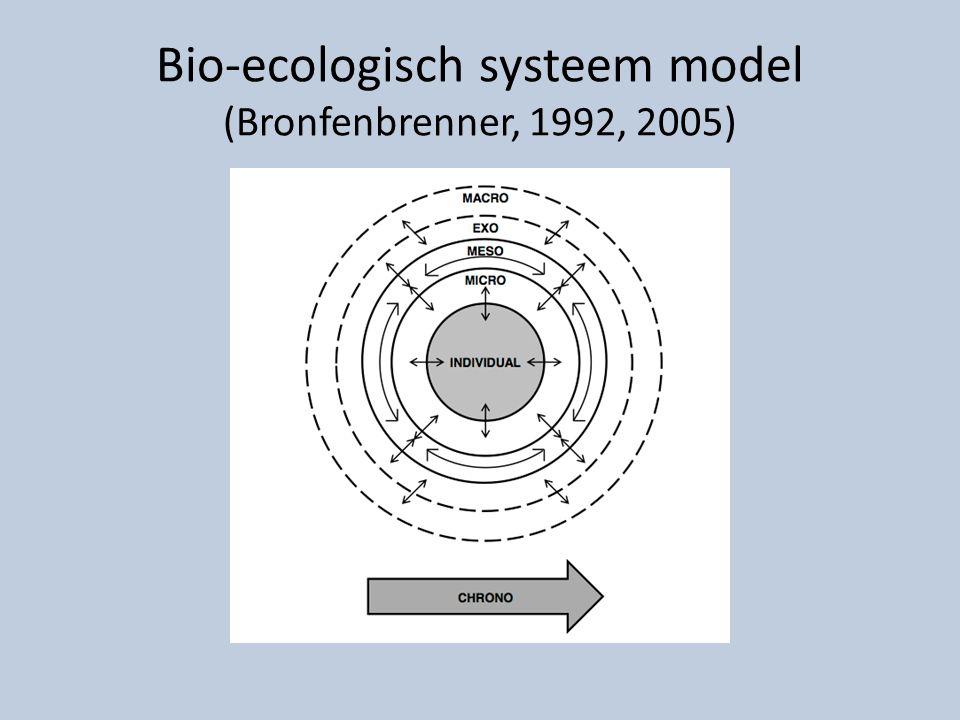 Bio-ecologisch systeem model (Bronfenbrenner, 1992, 2005)