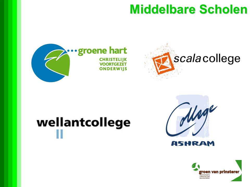 Middelbare Scholen Praktijkonderwijs (PRO) VMBO-basis (ook met LWOO), VMBO-kader, GL VMBO TL, TL/havo klas 1 (havo klas 2 en 3) HAVO, HAVO/VWO, VWO >>