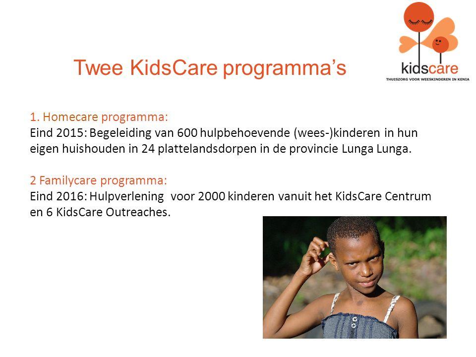 Twee KidsCare programma's 1.