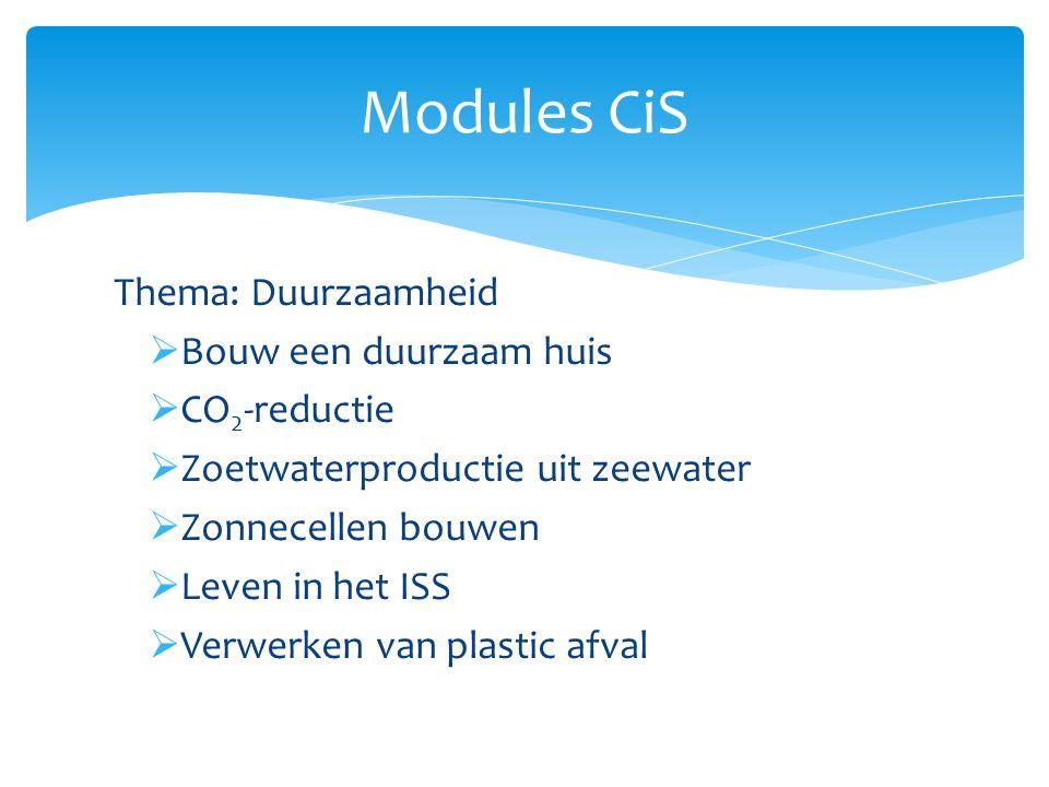 Thema: Duurzaamheid  Bouw een duurzaam huis  CO 2 -reductie  Zoetwaterproductie uit zeewater  Zonnecellen bouwen  Leven in het ISS  Verwerken va