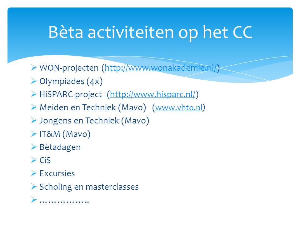  WON-projecten (http://www.wonakademie.nl/)http://www.wonakademie.nl/  Olympiades (4x)  HiSPARC-project (http://www.hisparc.nl/)http://www.hisparc.