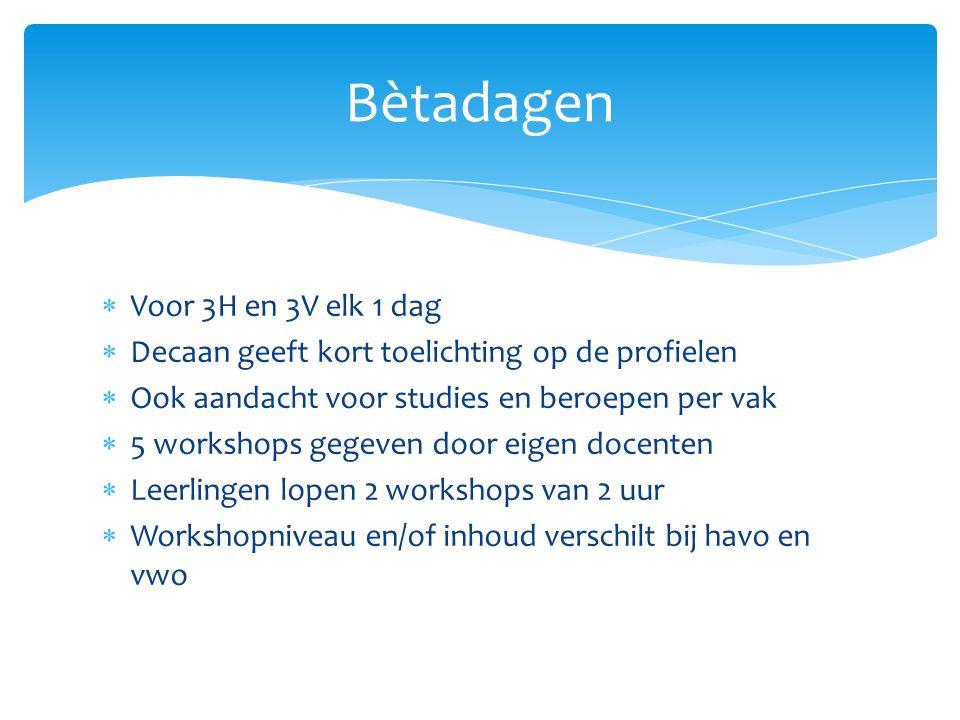  Voor 3H en 3V elk 1 dag  Decaan geeft kort toelichting op de profielen  Ook aandacht voor studies en beroepen per vak  5 workshops gegeven door e