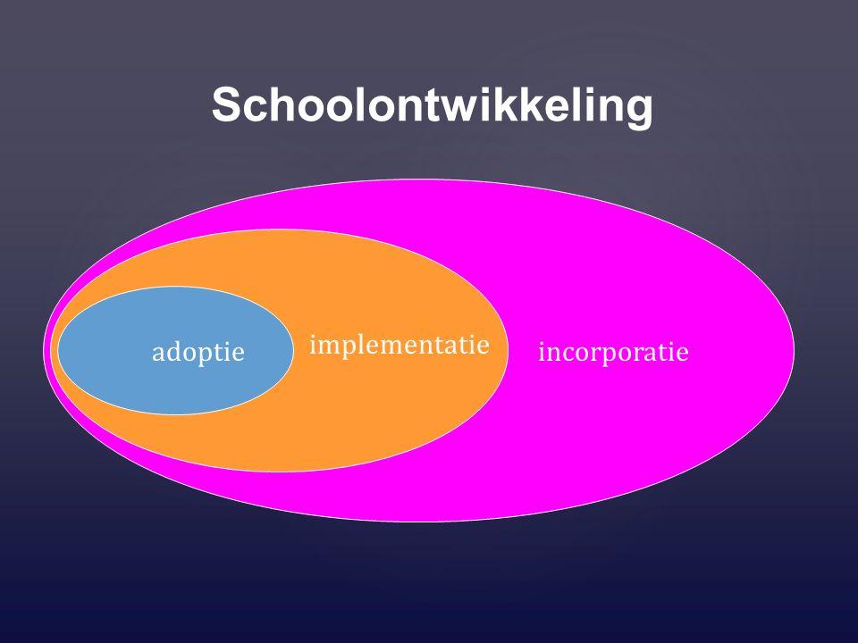 Schoolontwikkeling adoptie implementatie incorporatie