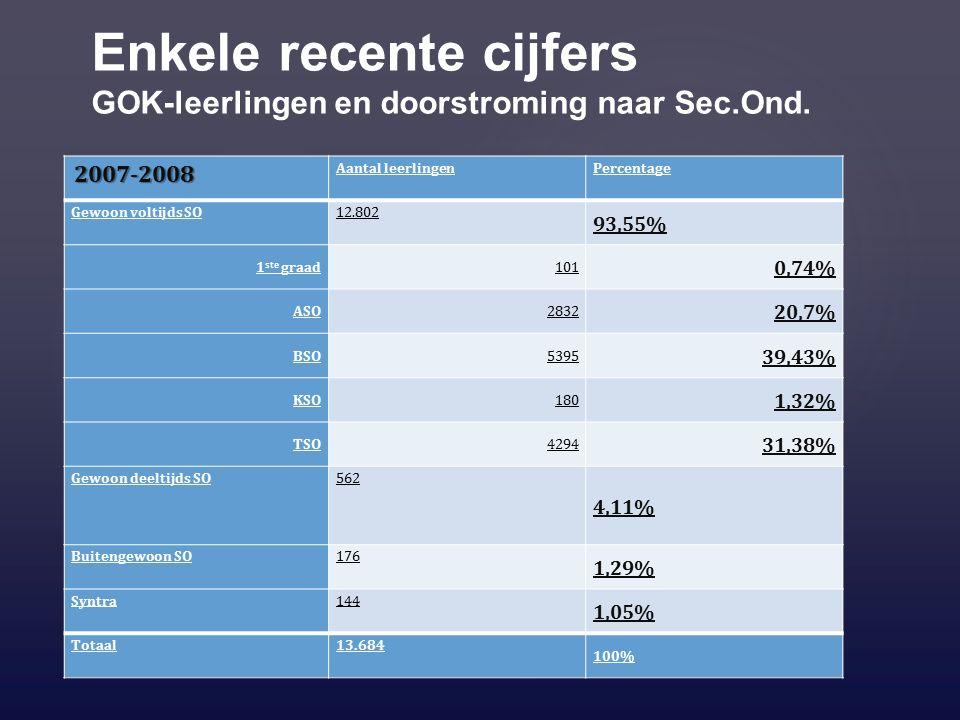 Enkele recente cijfers GOK-leerlingen en doorstroming naar Sec.Ond.