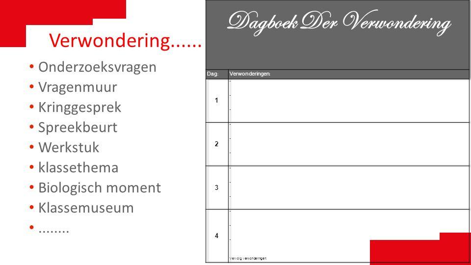 Verwondering...... Onderzoeksvragen Vragenmuur Kringgesprek Spreekbeurt Werkstuk klassethema Biologisch moment Klassemuseum........