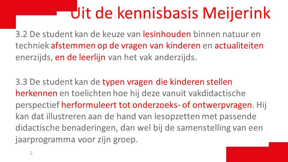 Uit de kennisbasis Meijerink 3.2 De student kan de keuze van lesinhouden binnen natuur en techniek afstemmen op de vragen van kinderen en actualiteite