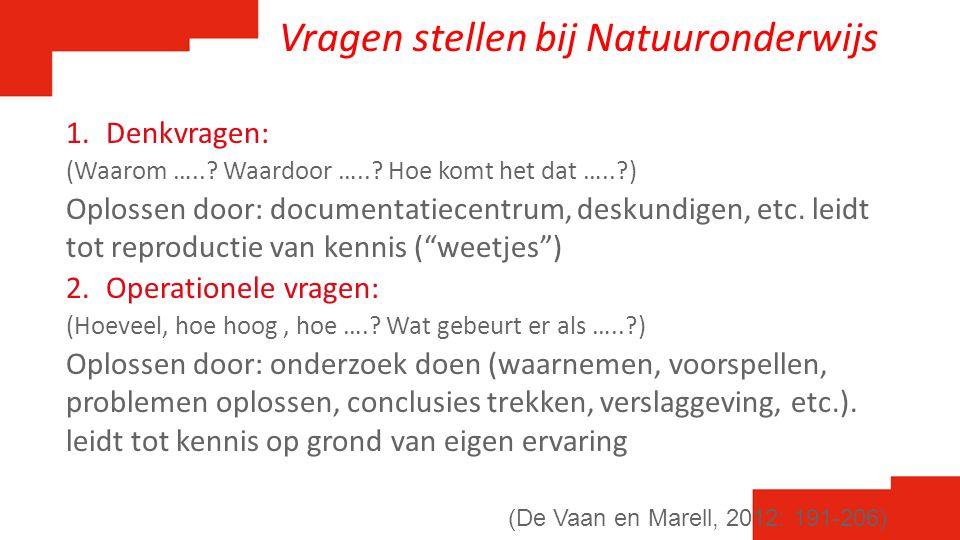 Vragen stellen bij Natuuronderwijs 1.Denkvragen: (Waarom …..? Waardoor …..? Hoe komt het dat …..?) Oplossen door: documentatiecentrum, deskundigen, et
