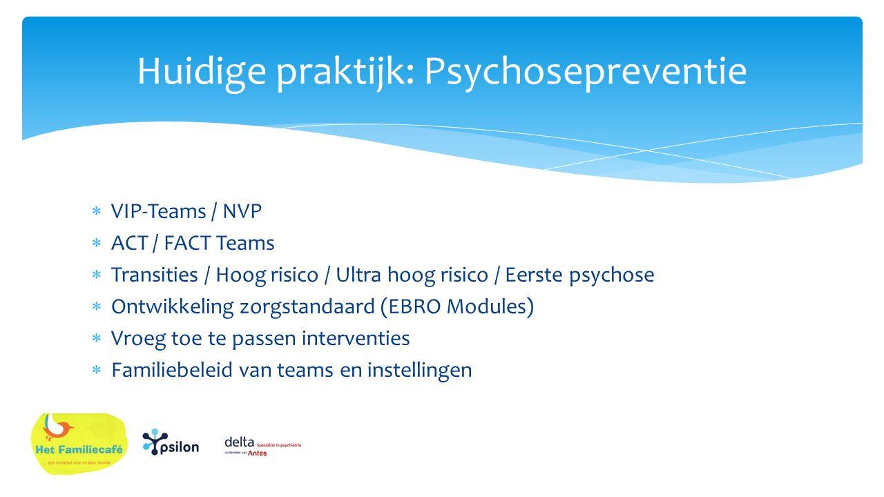  VIP-Teams / NVP  ACT / FACT Teams  Transities / Hoog risico / Ultra hoog risico / Eerste psychose  Ontwikkeling zorgstandaard (EBRO Modules)  Vroeg toe te passen interventies  Familiebeleid van teams en instellingen Huidige praktijk: Psychosepreventie