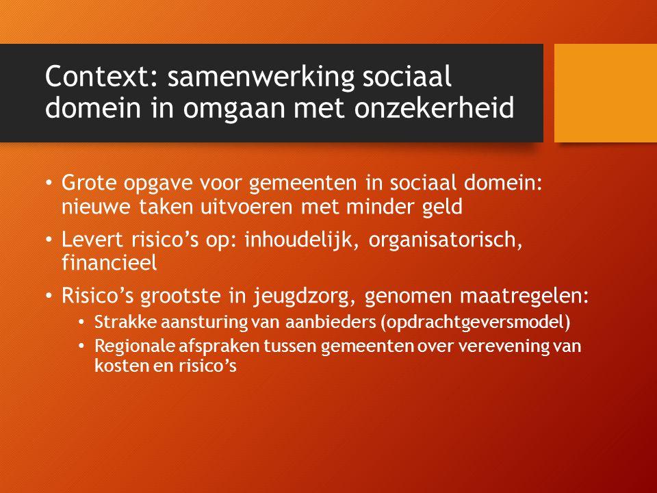 Context: samenwerking sociaal domein in omgaan met onzekerheid Grote opgave voor gemeenten in sociaal domein: nieuwe taken uitvoeren met minder geld L
