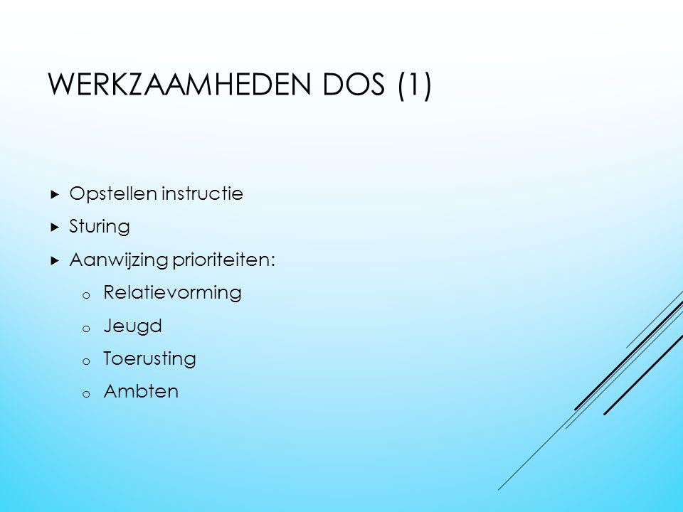 SAMENSTELLING DOS Van elke classiskerk één deputaat en een vervanger.  Ton Benschap Knook,Axel  Frans Hamelink,Zaamslag (Vrz.)  Johan Harmanny, Hoe