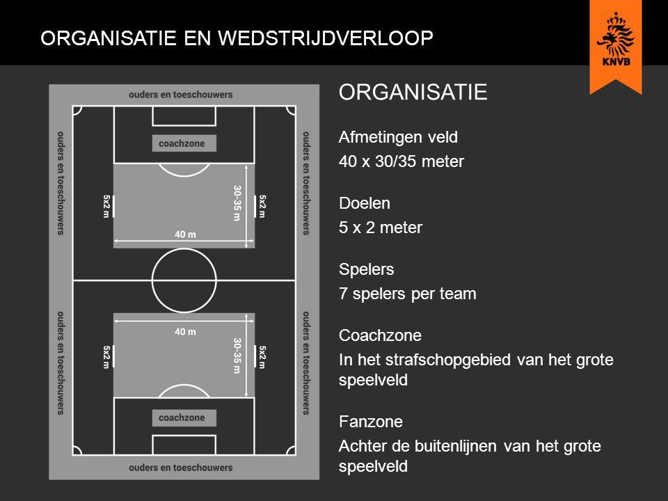 ORGANISATIE EN WEDSTRIJDVERLOOP Afmetingen veld 40 x 30/35 meter Doelen 5 x 2 meter Spelers 7 spelers per team Coachzone In het strafschopgebied van h