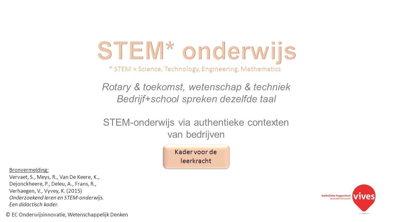 Rotary & toekomst, wetenschap & techniek Bedrijf+school spreken dezelfde taal STEM-onderwijs via authentieke contexten van bedrijven © EC Onderwijsinn