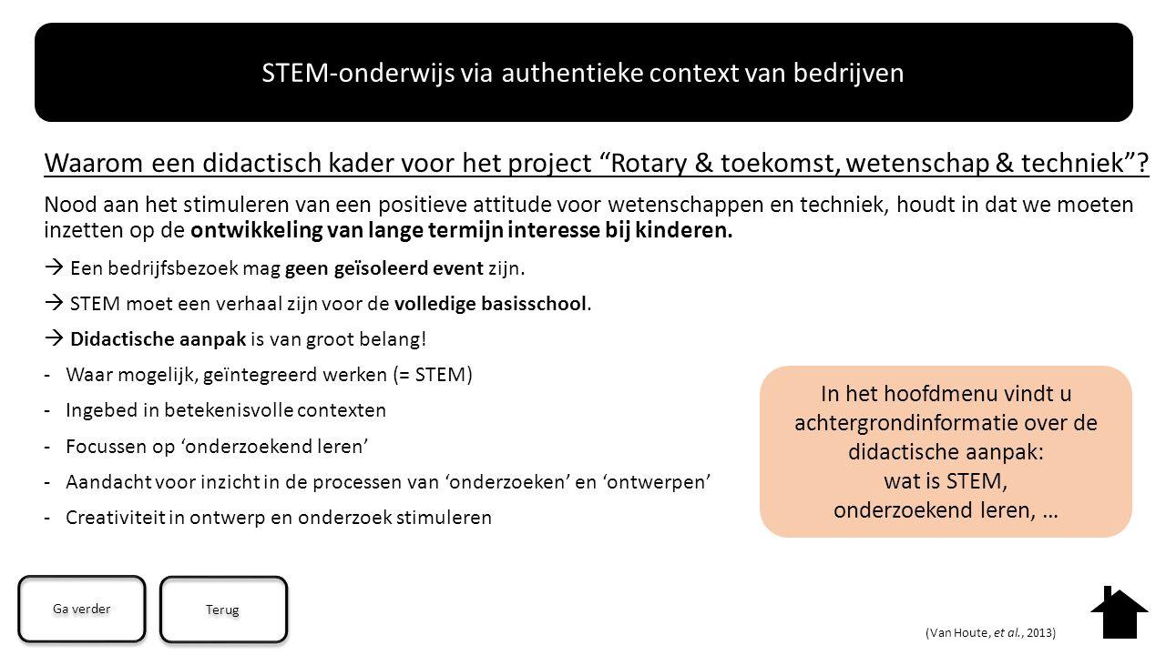 Drie activiteiten staan centraal bij de voorbereiding van een bedrijfsbezoek binnen een geïntegreerd STEM-project: 1.