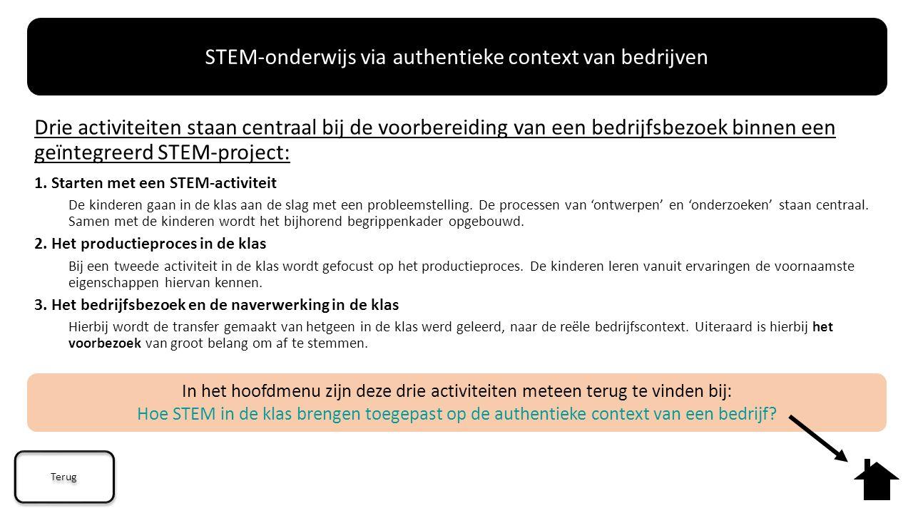 Drie activiteiten staan centraal bij de voorbereiding van een bedrijfsbezoek binnen een geïntegreerd STEM-project: 1. Starten met een STEM-activiteit