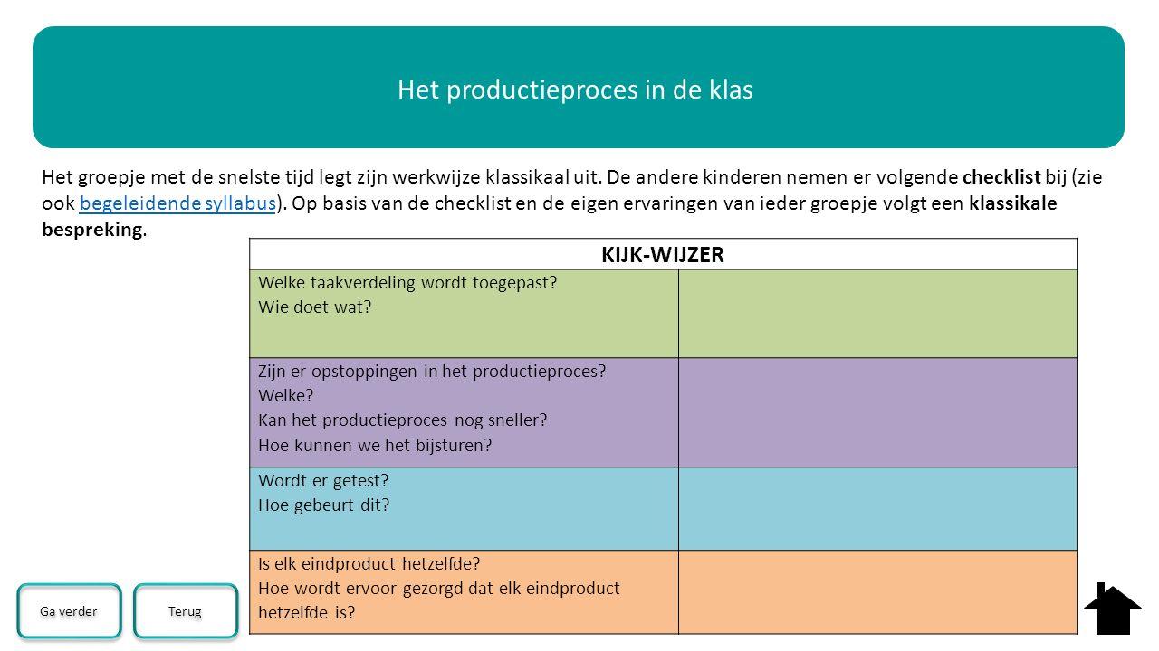 KIJK-WIJZER Welke taakverdeling wordt toegepast? Wie doet wat? Zijn er opstoppingen in het productieproces? Welke? Kan het productieproces nog sneller