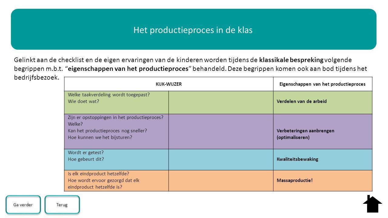 KIJK-WIJZEREigenschappen van het productieproces Welke taakverdeling wordt toegepast? Wie doet wat? Verdelen van de arbeid Zijn er opstoppingen in het