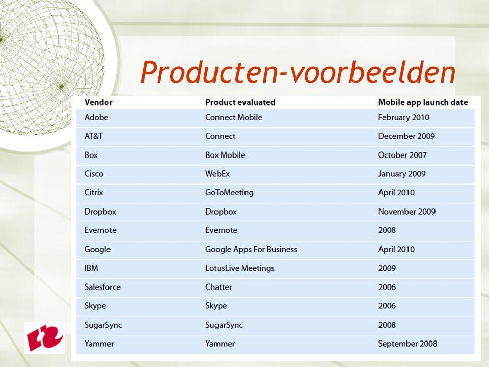 Producten-voorbeelden