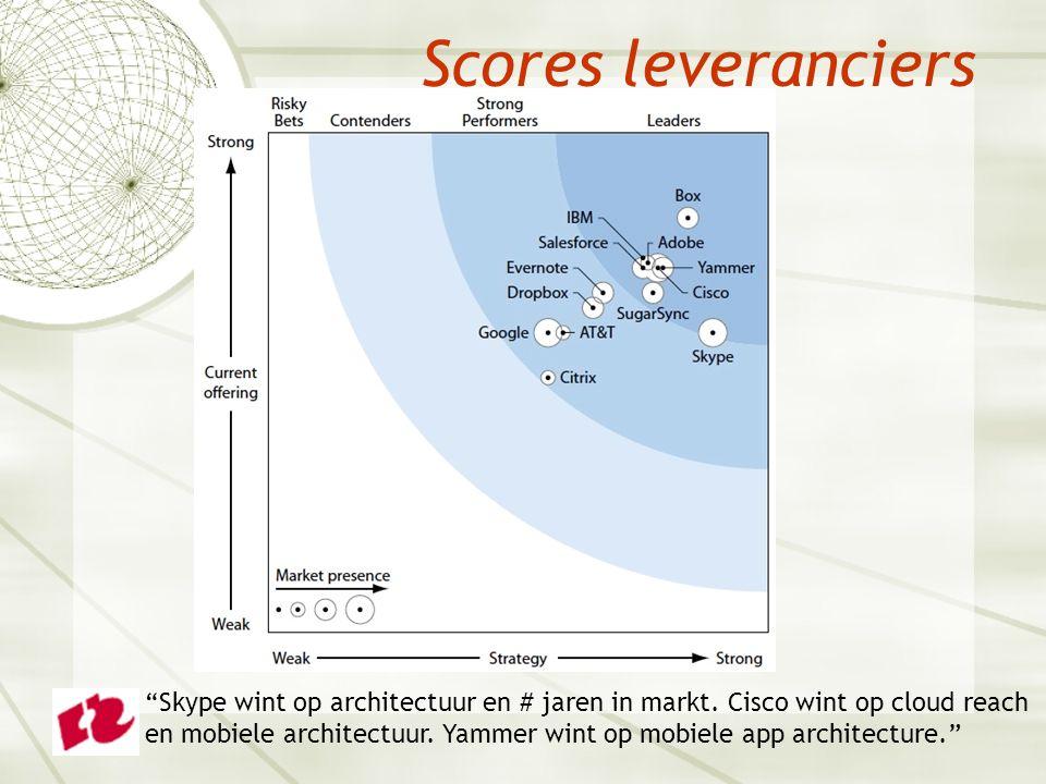 """Scores leveranciers """"Skype wint op architectuur en # jaren in markt. Cisco wint op cloud reach en mobiele architectuur. Yammer wint op mobiele app arc"""