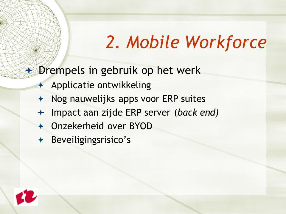  Drempels in gebruik op het werk  Applicatie ontwikkeling  Nog nauwelijks apps voor ERP suites  Impact aan zijde ERP server (back end)  Onzekerheid over BYOD  Beveiligingsrisico's 2.