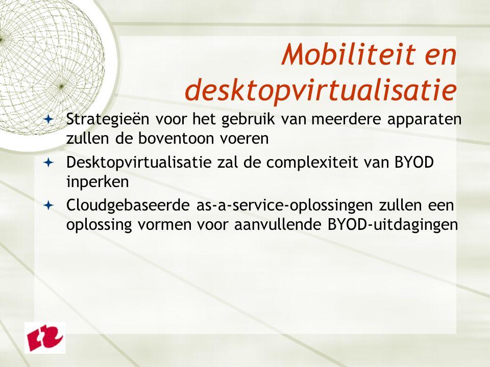  Strategieën voor het gebruik van meerdere apparaten zullen de boventoon voeren  Desktopvirtualisatie zal de complexiteit van BYOD inperken  Cloudgebaseerde as-a-service-oplossingen zullen een oplossing vormen voor aanvullende BYOD-uitdagingen Mobiliteit en desktopvirtualisatie