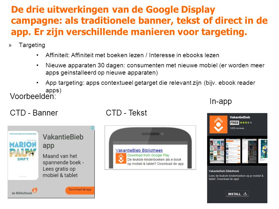 De drie uitwerkingen van de Google Display campagne: als traditionele banner, tekst of direct in de app.
