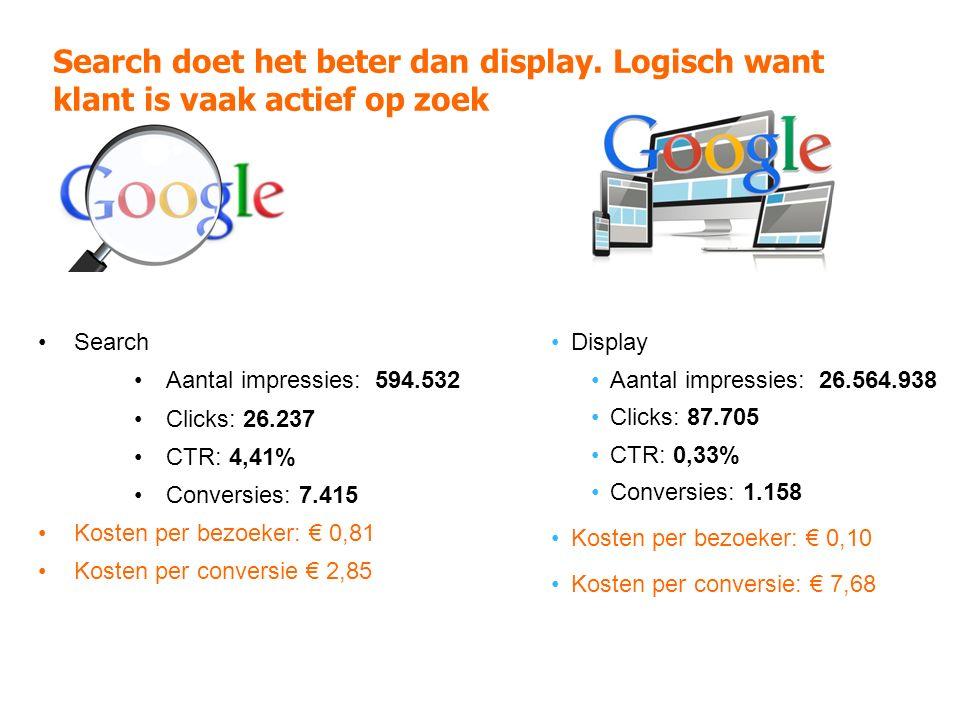 Search doet het beter dan display.