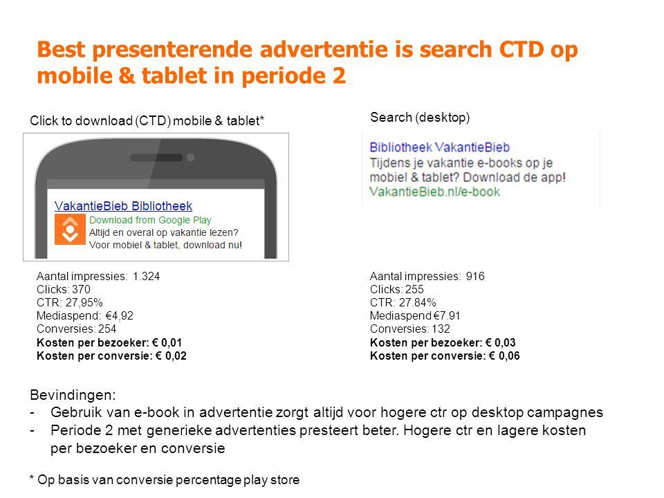Bevindingen: -Gebruik van e-book in advertentie zorgt altijd voor hogere ctr op desktop campagnes -Periode 2 met generieke advertenties presteert beter.