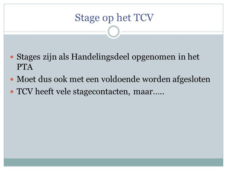 Stage op het TCV Stages zijn als Handelingsdeel opgenomen in het PTA Moet dus ook met een voldoende worden afgesloten TCV heeft vele stagecontacten, m