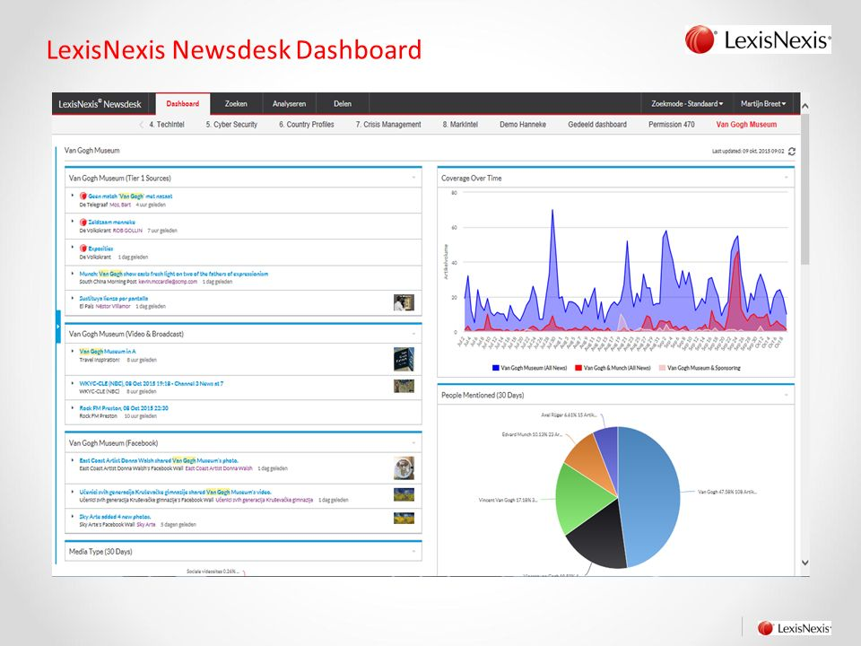 LexisNexis Newsdesk Dashboard