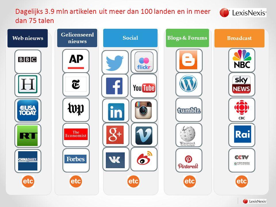 Web nieuws Gelicenseerd nieuws SocialBlogs & Forums Broadcast Dagelijks 3.9 mln artikelen uit meer dan 100 landen en in meer dan 75 talen