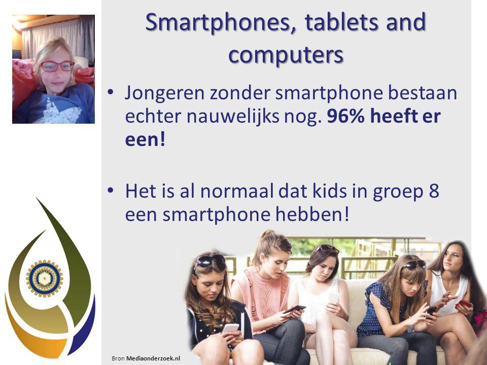 Jongeren zonder smartphone bestaan echter nauwelijks nog.