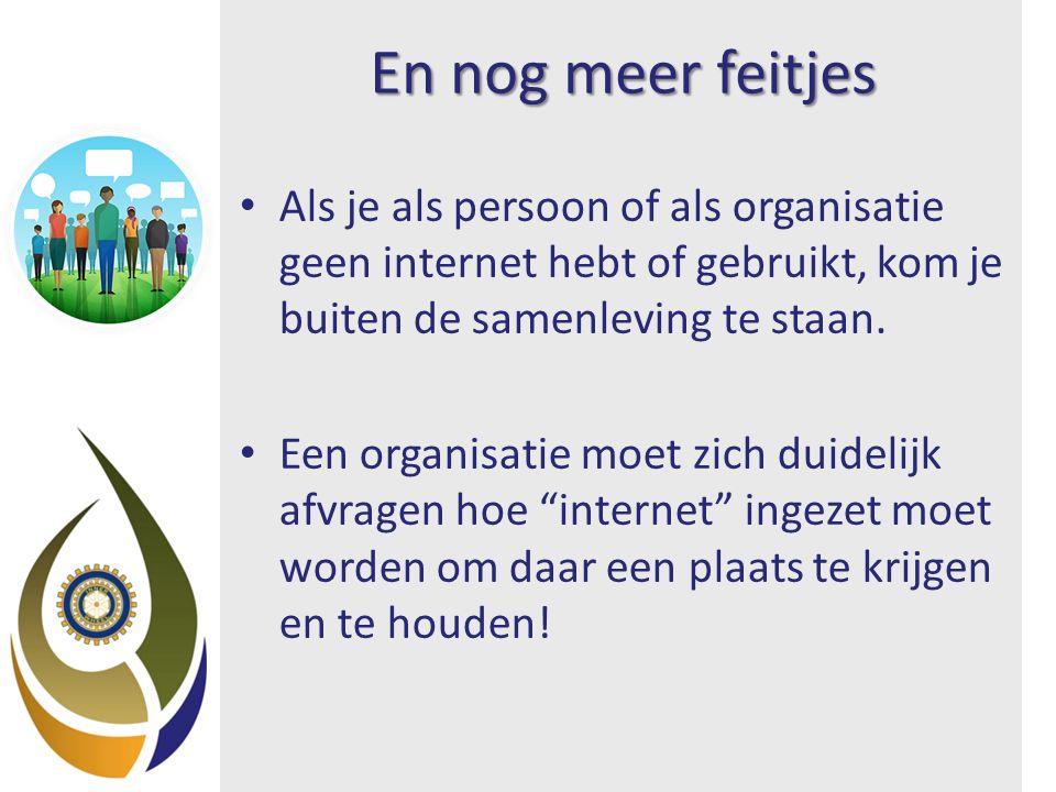 Als je als persoon of als organisatie geen internet hebt of gebruikt, kom je buiten de samenleving te staan.