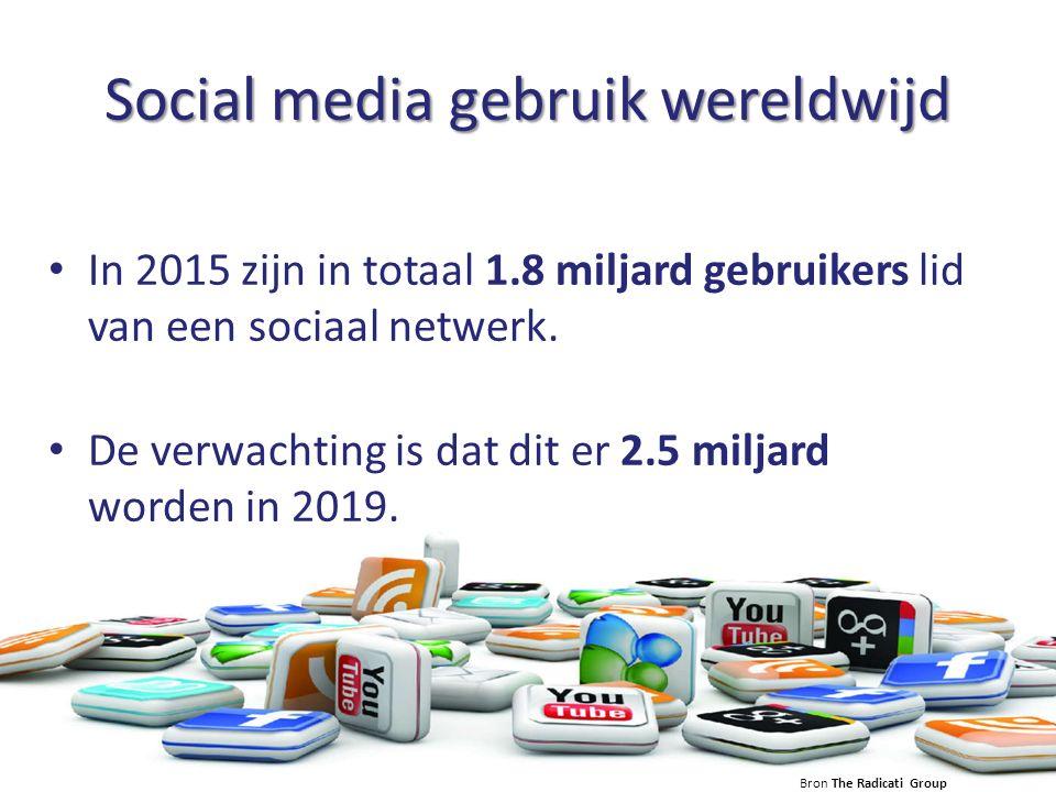 Social media gebruik wereldwijd In 2015 zijn in totaal 1.8 miljard gebruikers lid van een sociaal netwerk.