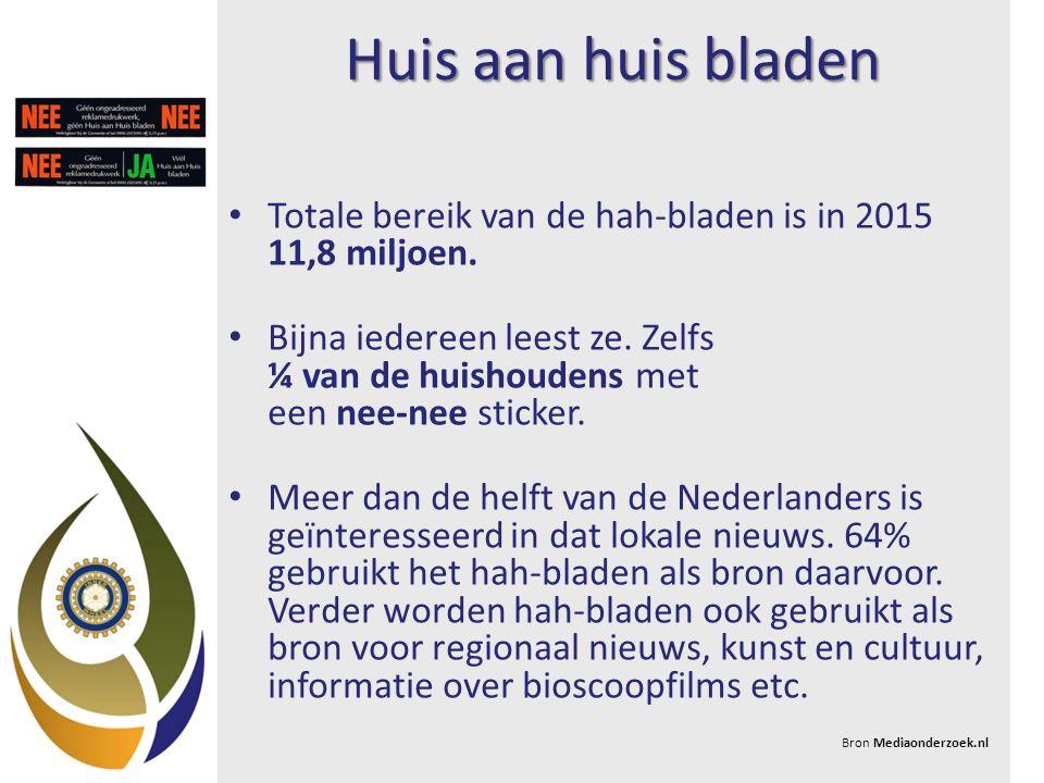 Huis aan huis bladen Totale bereik van de hah-bladen is in 2015 11,8 miljoen.