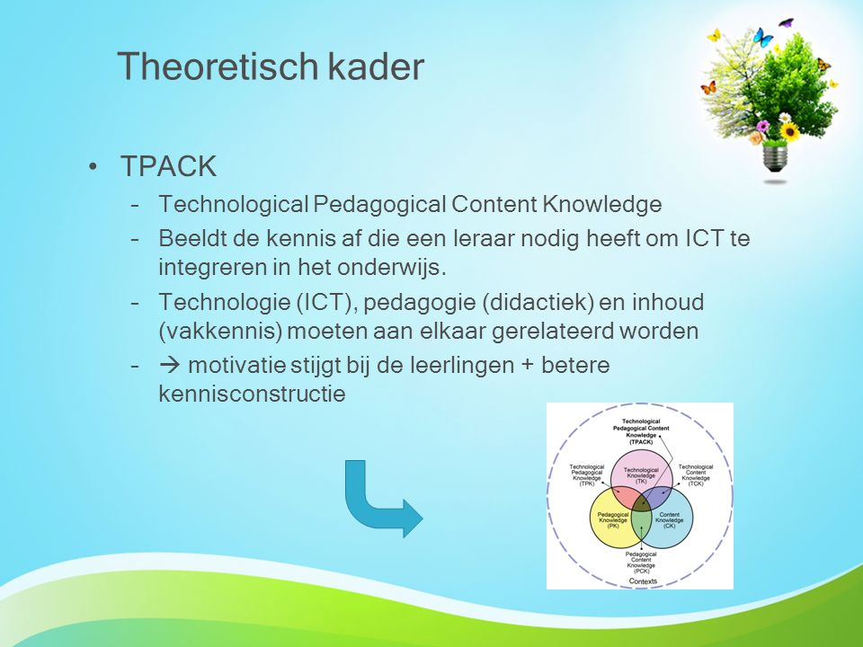 TPACK –Technological Pedagogical Content Knowledge –Beeldt de kennis af die een leraar nodig heeft om ICT te integreren in het onderwijs. –Technologie
