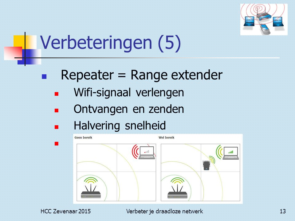 HCC Zevenaar 2015Verbeter je draadloze netwerk13 Verbeteringen (5) Repeater = Range extender Wifi-signaal verlengen Ontvangen en zenden Halvering snelheid