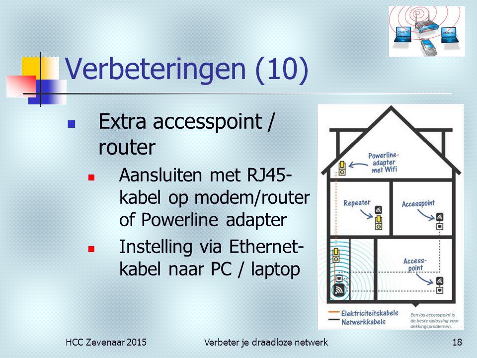 HCC Zevenaar 2015Verbeter je draadloze netwerk18 Verbeteringen (10) Extra accesspoint / router Aansluiten met RJ45- kabel op modem/router of Powerline