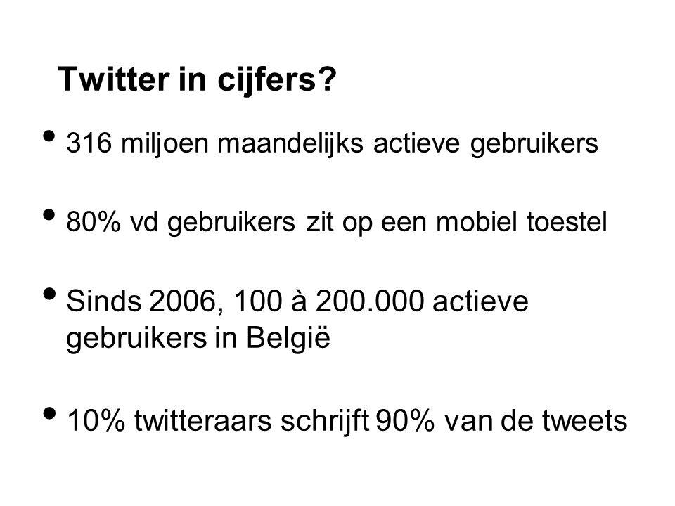 Twitter in cijfers.